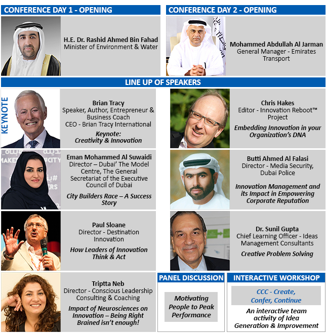 Ideas Arabia 2015 - Conference Highlights
