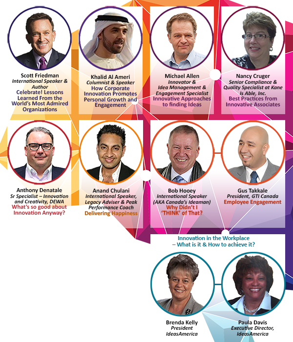 Ideas Arabia 2016 Speakers